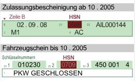 Schlüsselnummer HSN, Fundort in Zulassungsbescheinigung